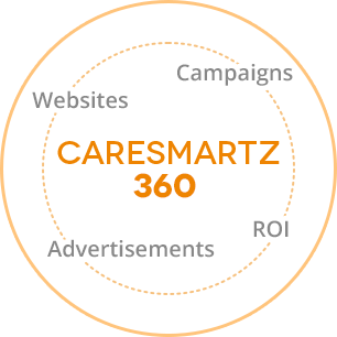 Home Care Marketing Services by CareSmartz360