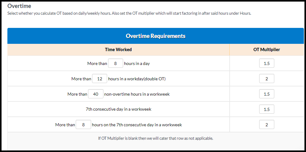 jan update on overtime requirements