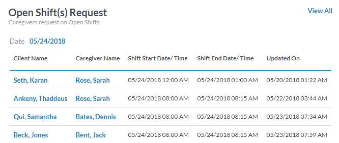 Open Shift Request Widget