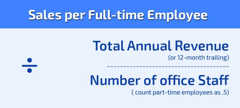 Full Time Employee
