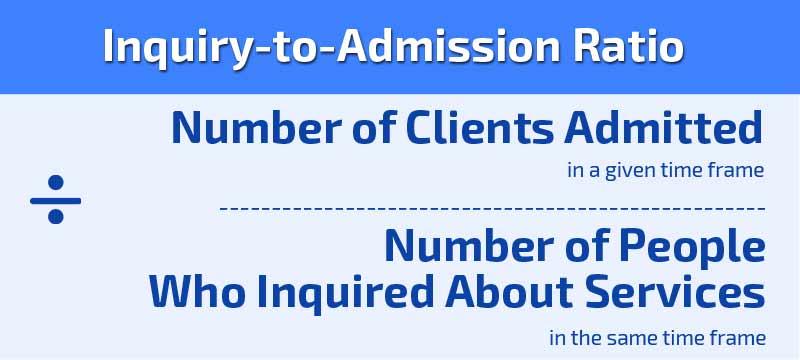 Inquiry Admission Ratio