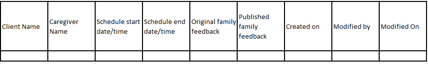 Family Feedback Report