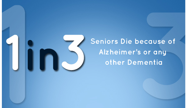 1 in 3 dies with alzheimers facts.