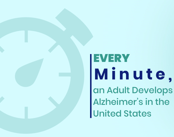 Alzheimer disease facts caresmartz blog.