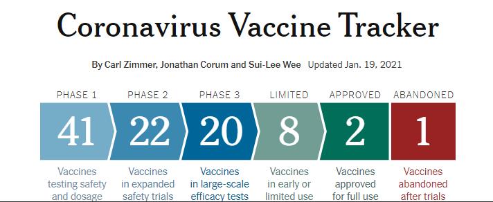 Covid 19 vaccine tracker