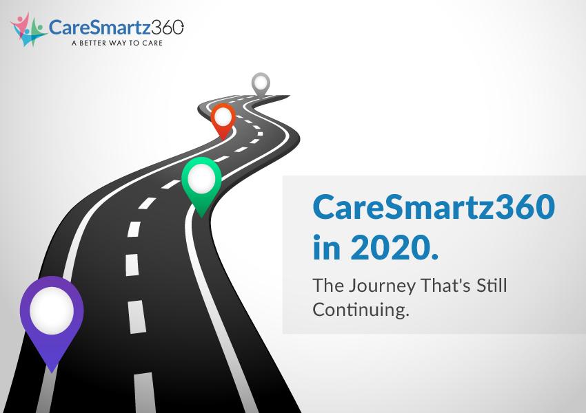journey of caresmartz360 in 2020